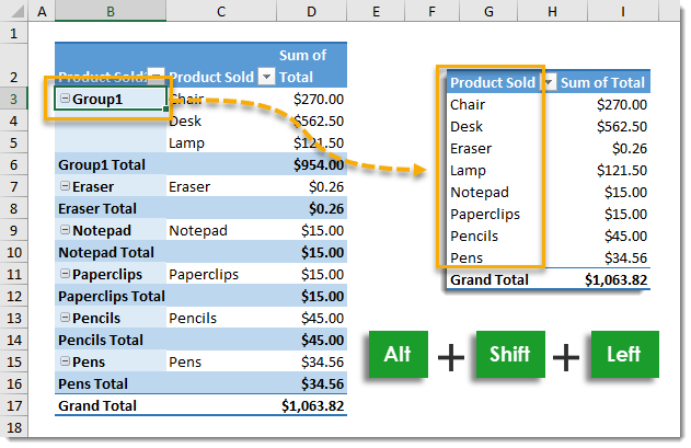 Ungroup-Items-in-a-Field-Using-a-Keyboard-Shortcut 101 Advanced Pivot Table Tips And Tricks You Need To Know