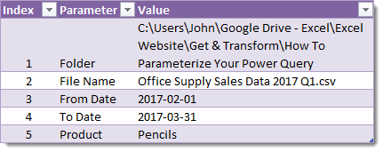 Parameter-Table-for-Power-Query How To Parameterize Your Power Query