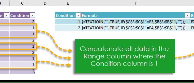 How To Conditionally Concatenate A Range