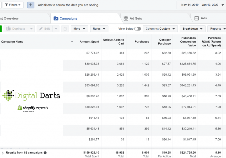 How To Create Profitable Facebook Ads