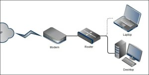 Understanding Routers, Switches, and Network Hardware