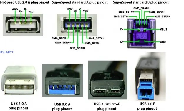 0 Will 0 3 Cable Work Devices Usb 2 Usb