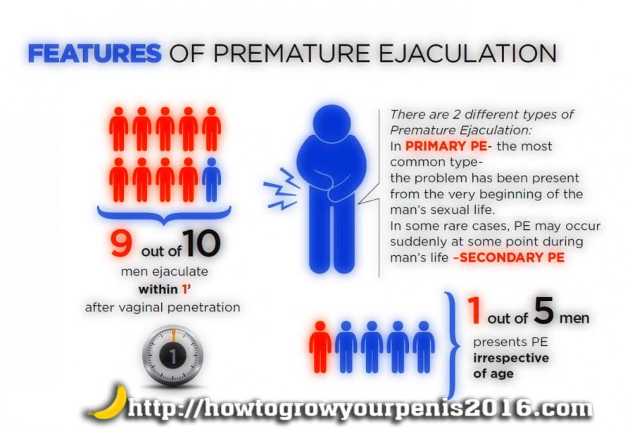 features of premature ejaculation