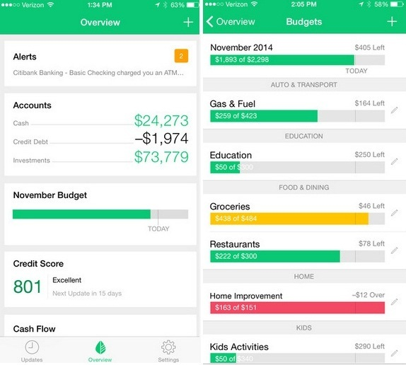 Why You Should Be Using Mint (or Another Online Budgeting Tool)
