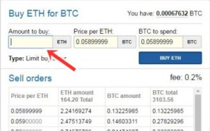 How to Buy Ethereum Cryptocurrency Worldwide!