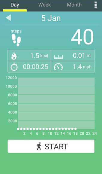 step counting app
