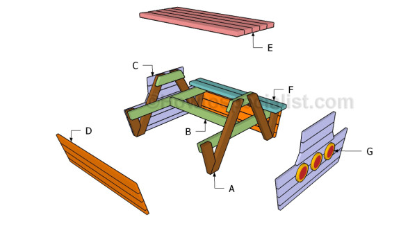 Kids picnic table plans | HowToSpecialist - How to Build, Step by Step ...