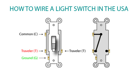 how to wire a light switchhow to wire a light switch