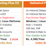 Free Domain Cheapest Hosting Plans