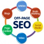 7 Effective Ways to do Off-Page Optimization