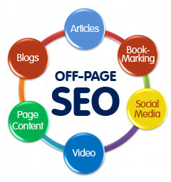 do off-page optimization
