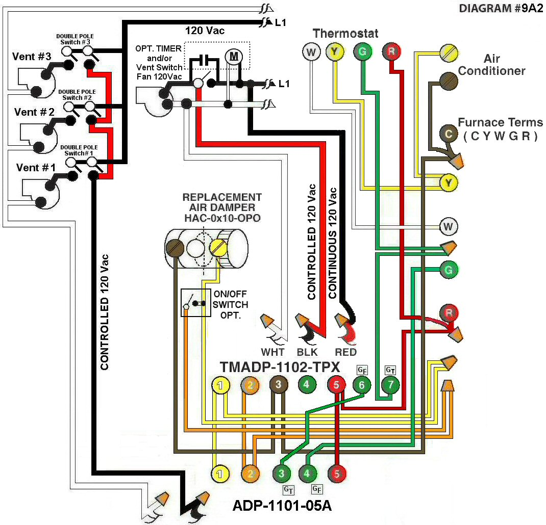 Dometic Ccc2 Thermostat Wiring Diagram  Somurich