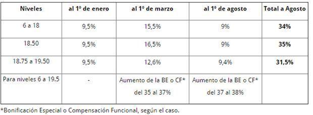 cuadro-ajb-salarial