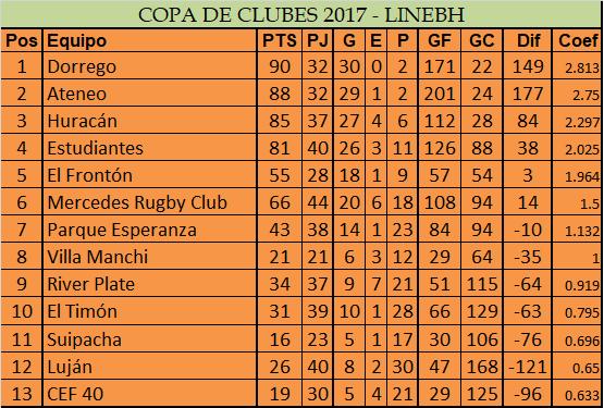 MRC venció a El Frontón en Sexta y se clasificó al PlayOff