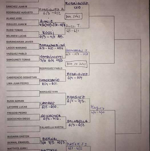 El primer torneo del Circuito de Tenis ya tiene a sus semifinalistas