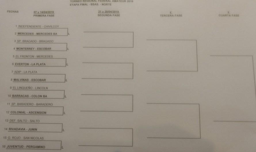 Independiente de Chivilcoy será el rival de Club Mercedes en octavos