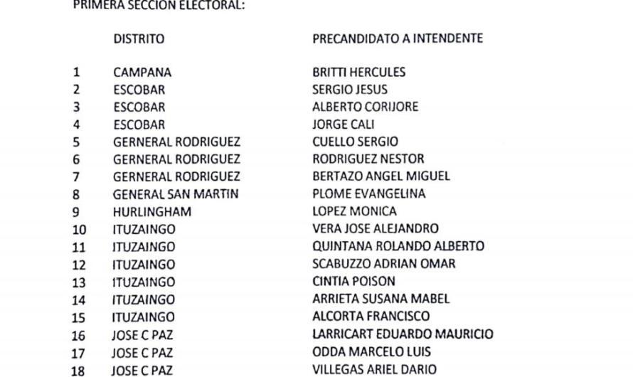 «Bajan» la lista de Gustavo «Pajarito» Gutierrez