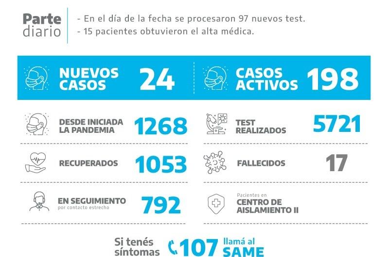 Mercedes suma otros 24 positivos de Coronavirus