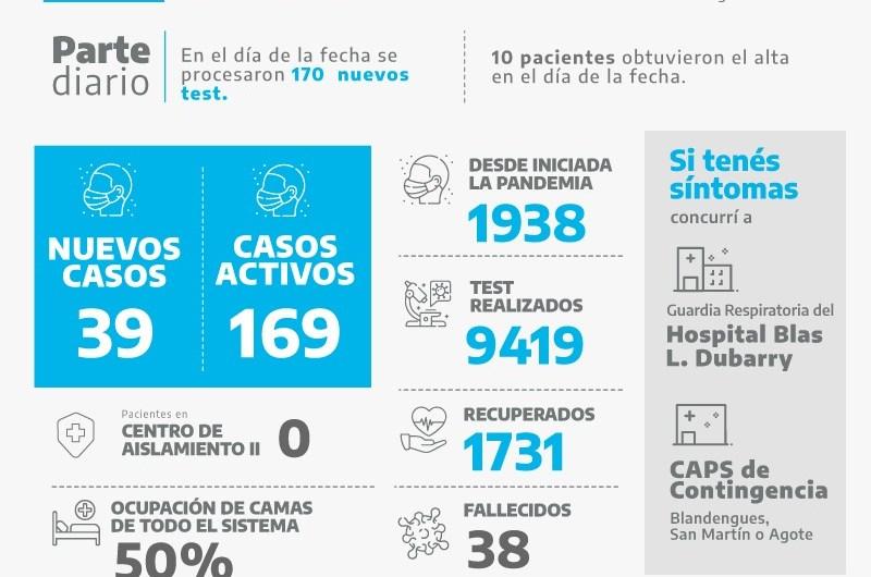 39 nuevos casos positivos de covid-19 en Mercedes