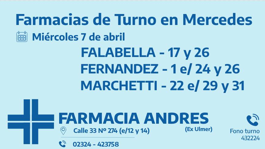 Farmacias de turno para el miércoles 7 de abril