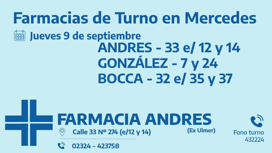 Farmacias de turno del jueves 9 de septiembre