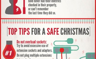 Electrical safety this Christmas