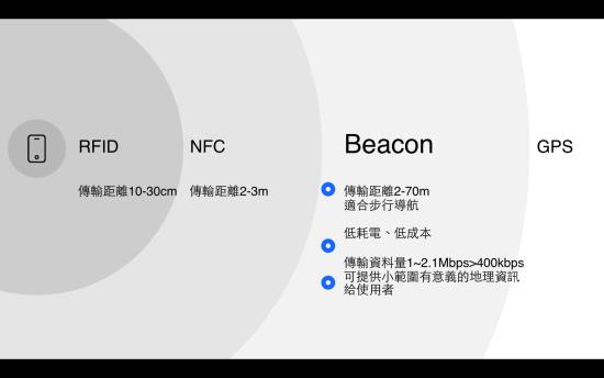 9. BlindNavi_Beacon