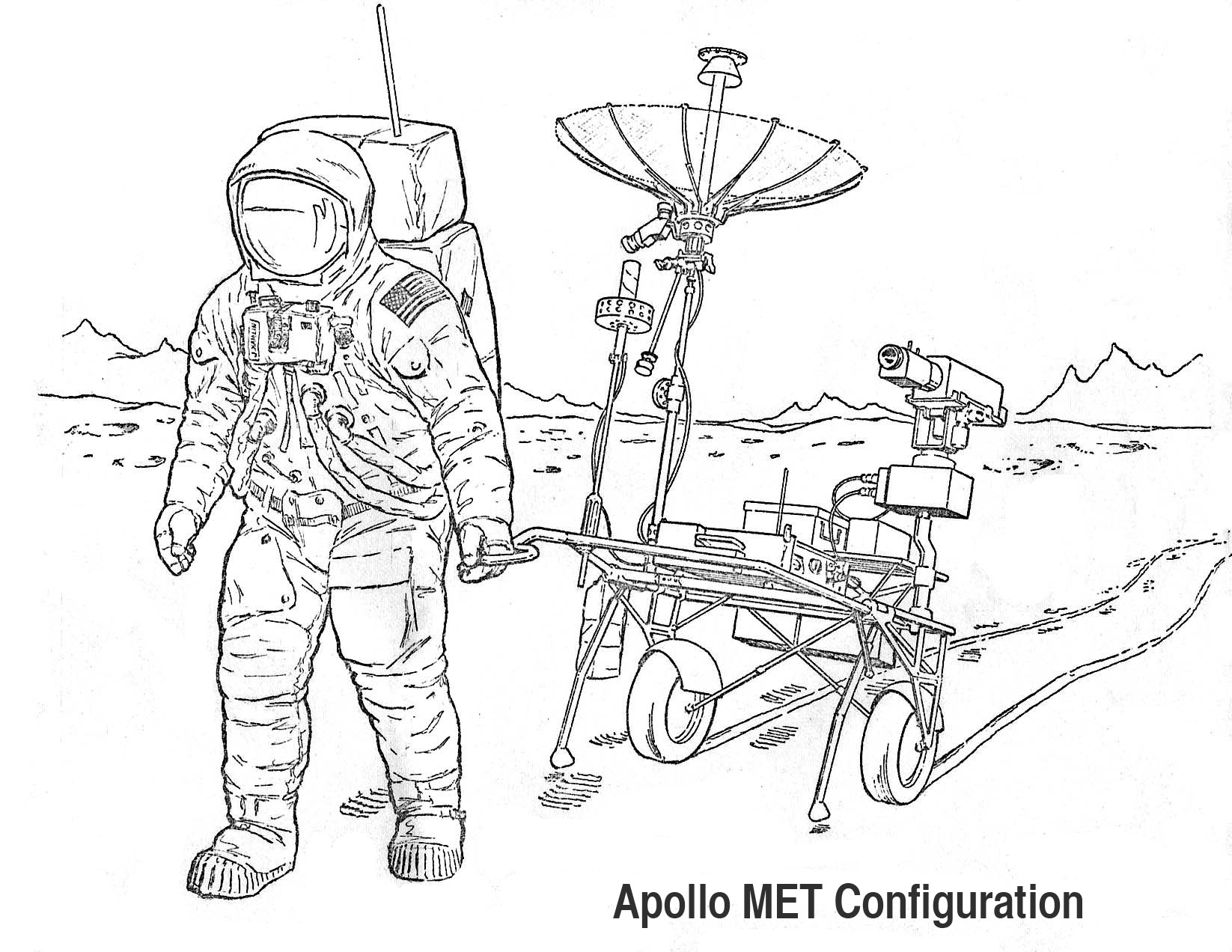 Apollo 15 Rover Diagram