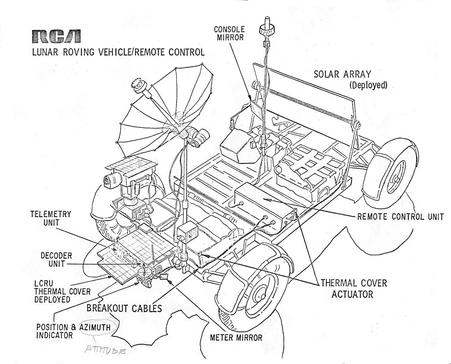 Nasa Apollo Project Lunar Roving Vehicle Lrv