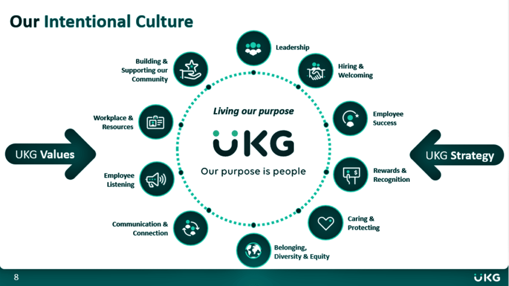 intentional company culture from UKG