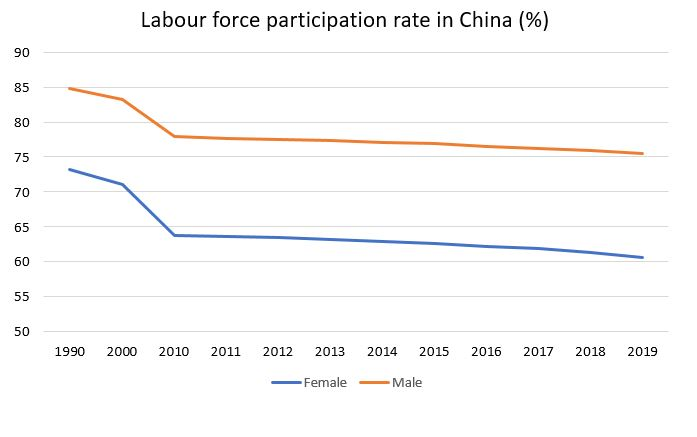 china-labor-workforce