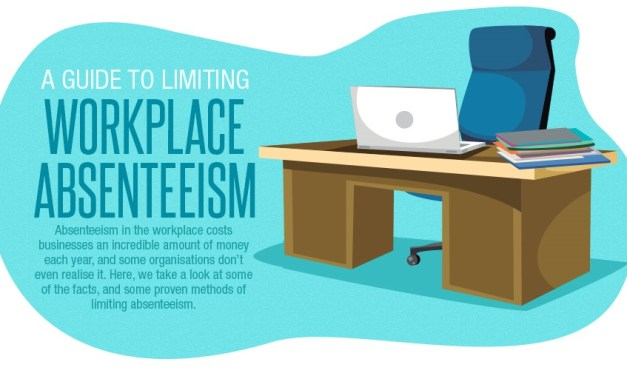Infographic: Limiting absenteeism at work