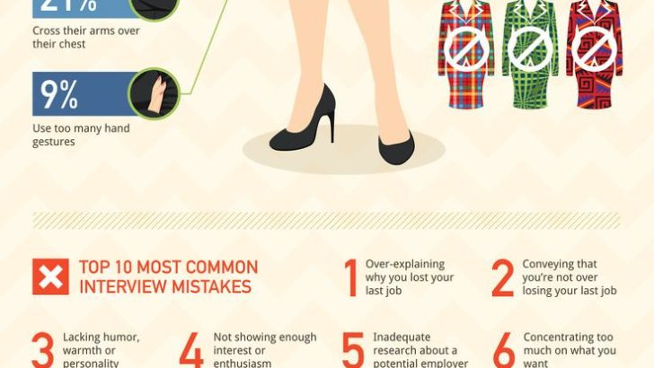 Would these '34 crucial job interview tips' really work?