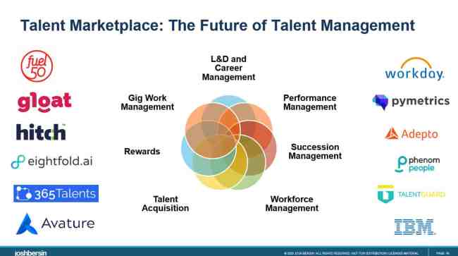 TalentMarketplacet_July20