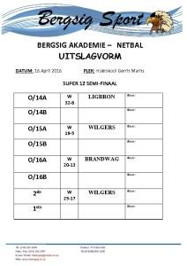 thumbnail of BS010Ne – Uitslagvorm Netbal SUPER 12 SEMI-FINAAL 16 April 2016