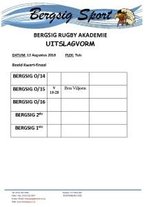 thumbnail of BS010Ru – Uitslagvorm Rugby 13 Augustus 2016