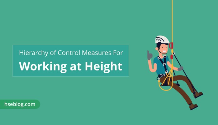 Hierarchy of Control Measures For the Working at Height