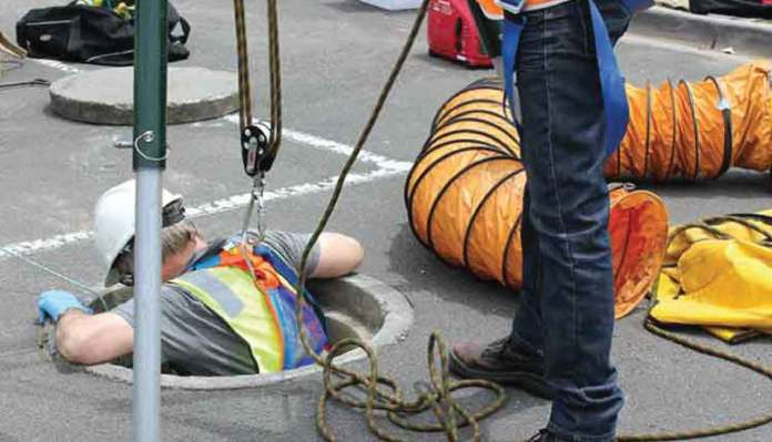 What is a Confined Space