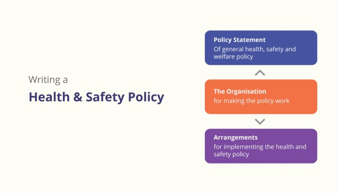 Writing A Health and Safety Policy