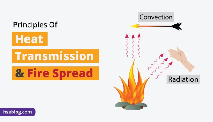 Principles Of Heat Transmission and Fire Spread