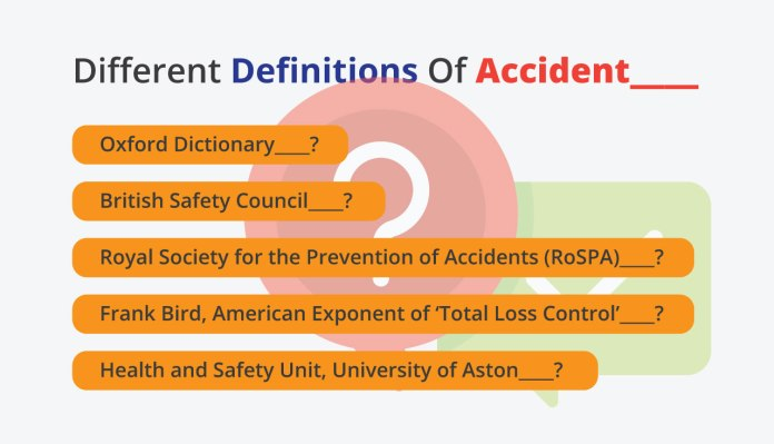 Check the Different Definitions Of Accident