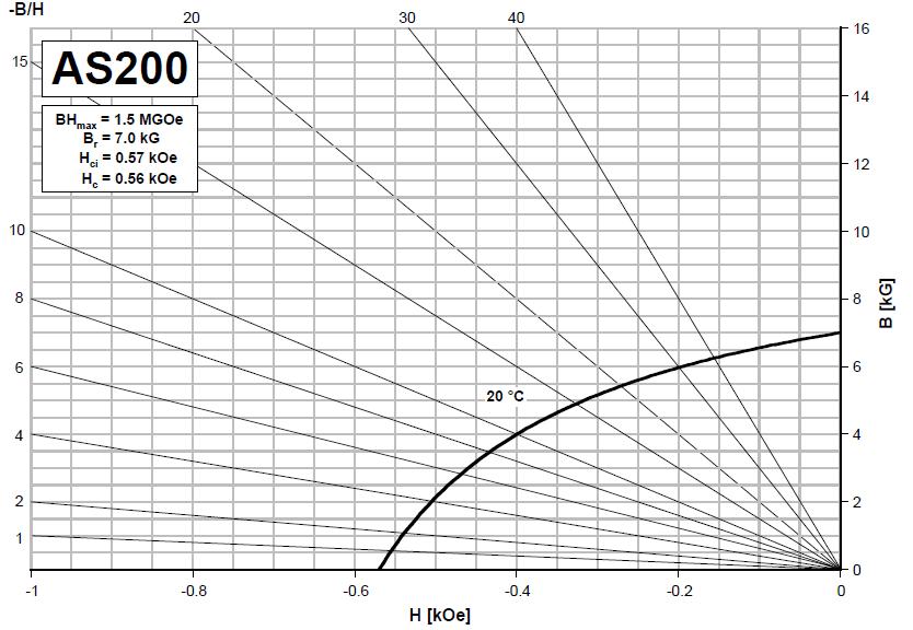 as200