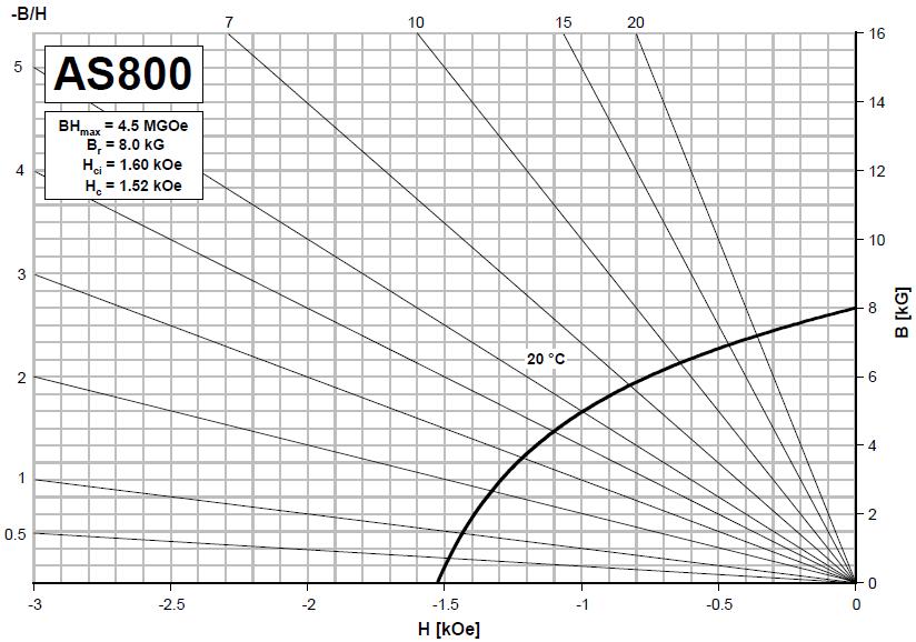 as800