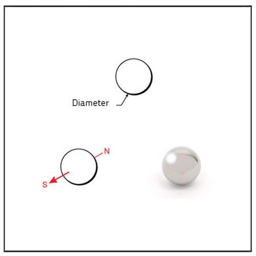 Sphere Neodymium Magnets