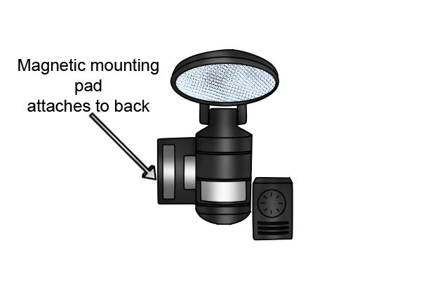Lighting fixture with labelled position for magnetic mounting pad
