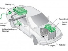 magnetic-motor-for-new-energy-automobile