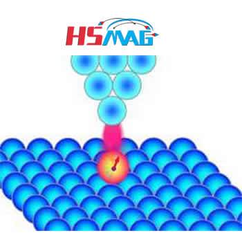 IBM-Single-atom
