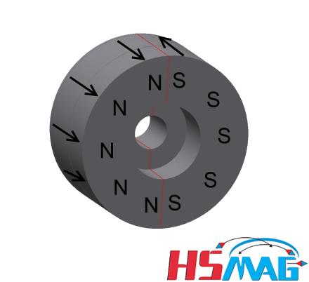Plastic Bonded & Molded Magnets