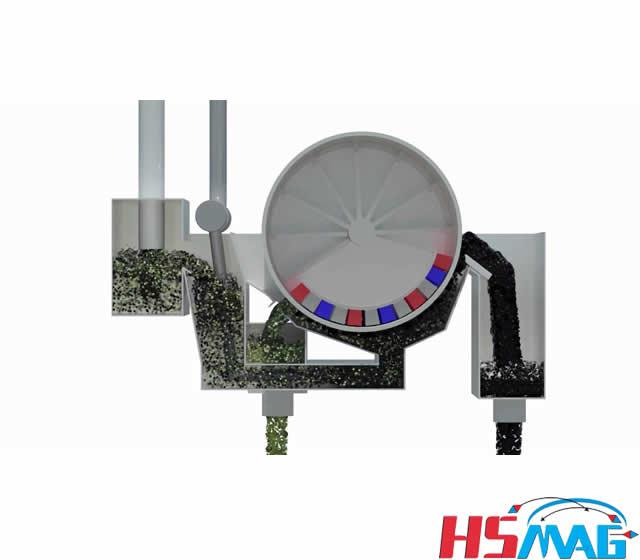 Working principle of Wet magnetic separator