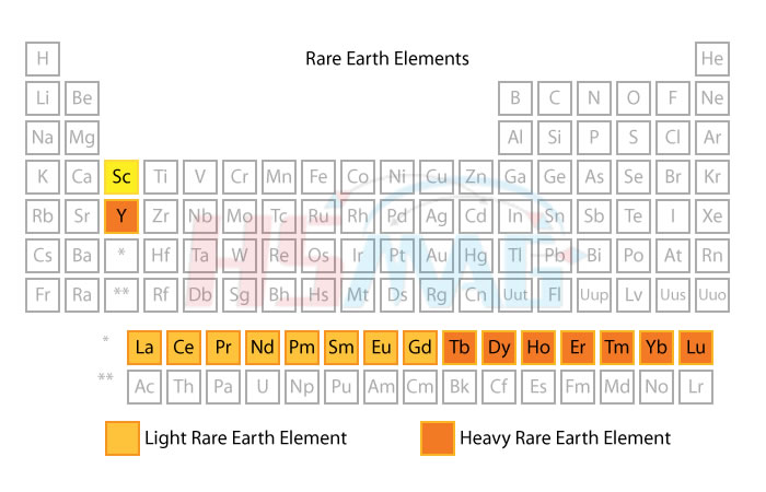 Light Rare Earth Elements (LREE)